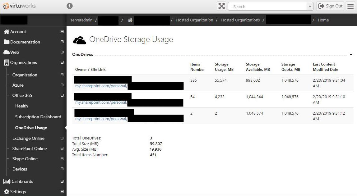 OneDrive Usage